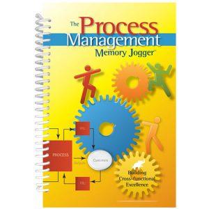 Process Management - Main