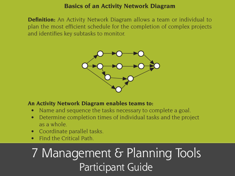 7mp tools activity network diagram participant guide goalqpc 7mp tools activity network diagram participant guide ccuart Images