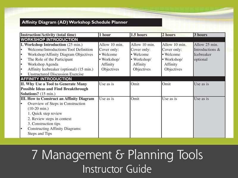 7mp Tools Affinity Diagram Instructor Guide  U2013 Goal  Qpc