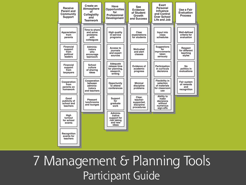 Affinity Diagram | 7mp Tools Affinity Diagram Participant Guide Goal Qpc